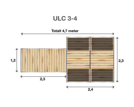 Brygga Ulpukka ULC 3-4