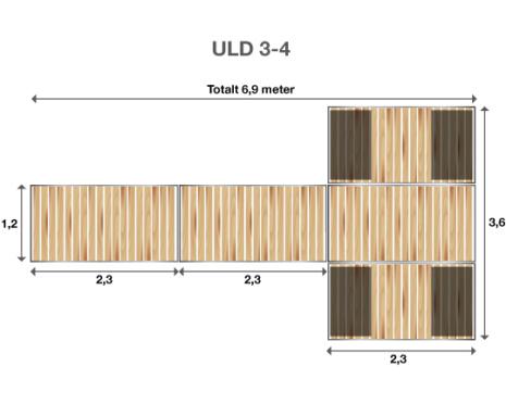 Ulpukka ULD 3-4